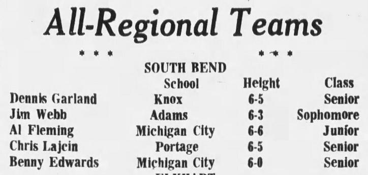 All Regional Teams