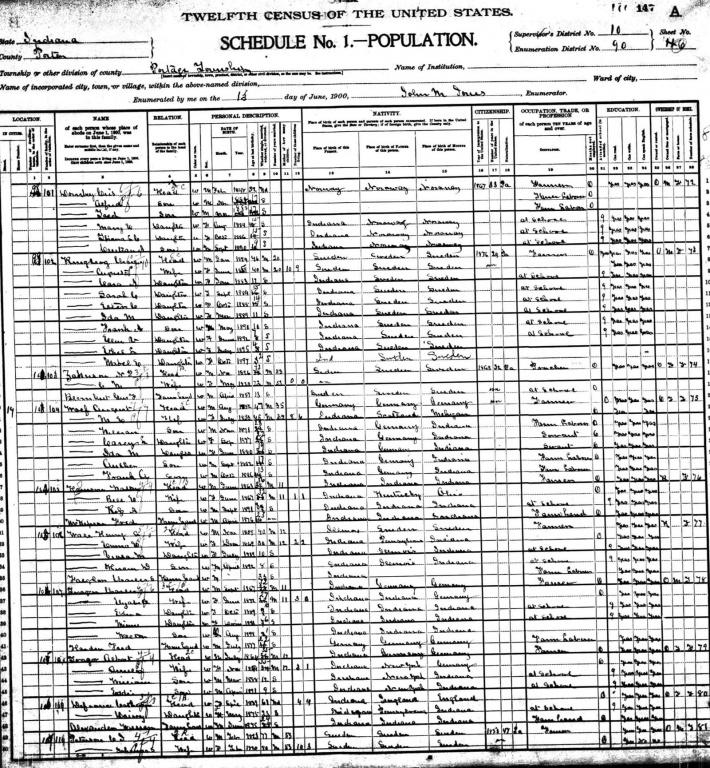 1900 Census Wolf.jpg