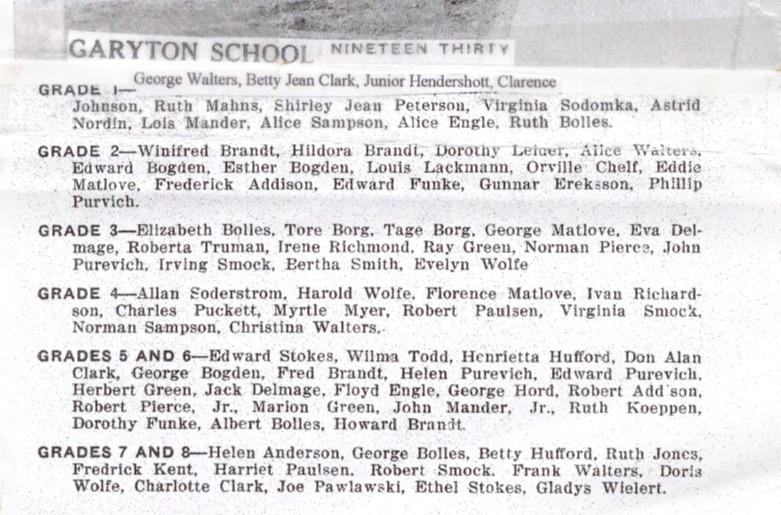 Garyton 1930 names_0.jpg