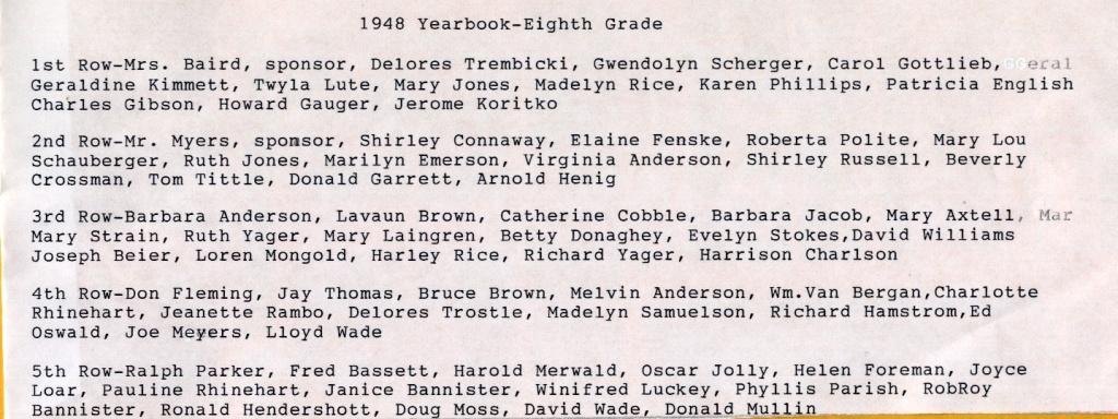 1948 Yearbook-Eighth Grade names.jpg