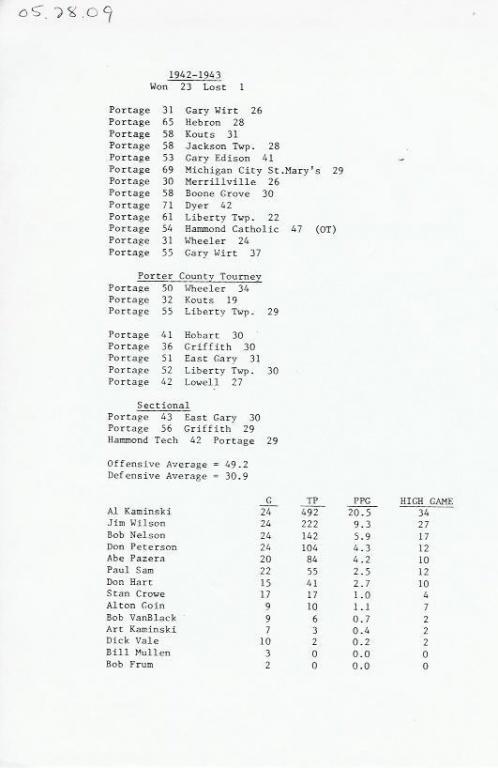 BB 1942-43.JPG